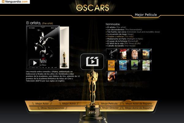 Nominados a los premios Oscar 2012