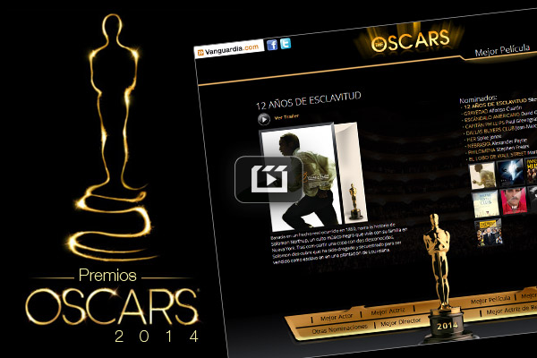 Premios Oscar 2014.