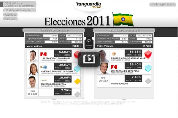 Resultados de las elecciones de mandatarios locales 2011