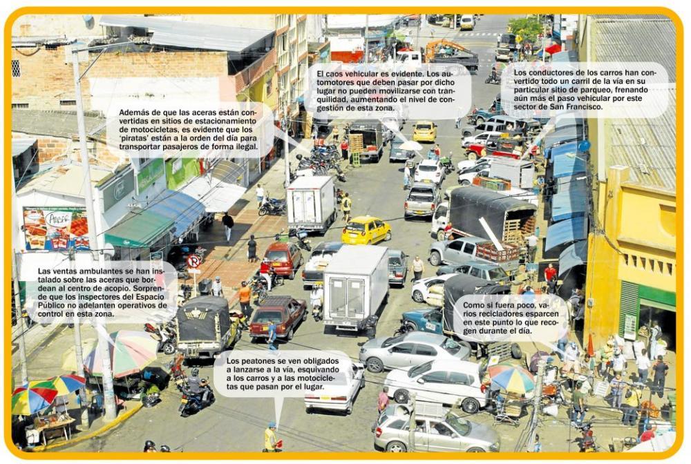 El caos rodea las plazas de mercado de Bucaramanga | Bucaramanga ...