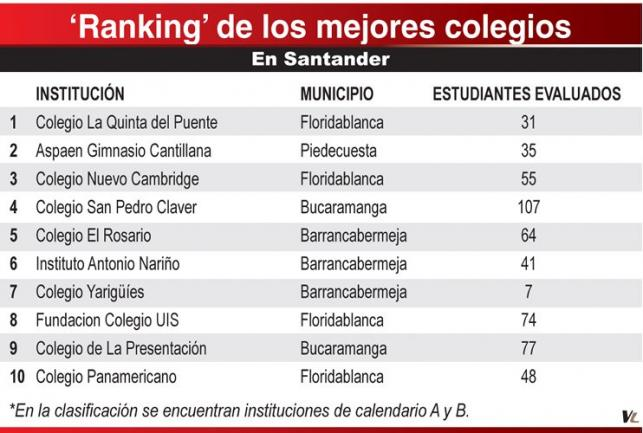 COLOMBIA   Datos - Page 72 - SkyscraperCity
