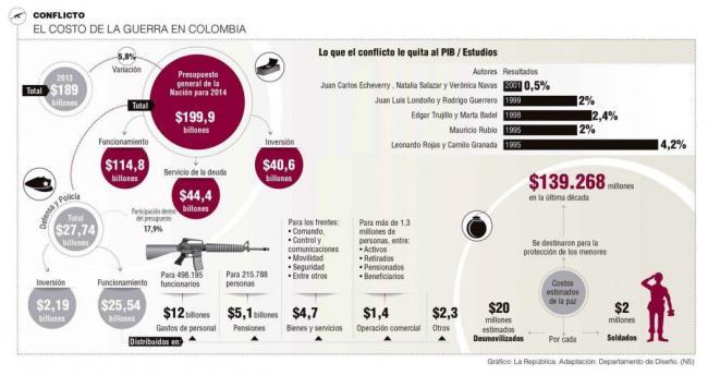 Sibutramina cuanto cuesta en colombia