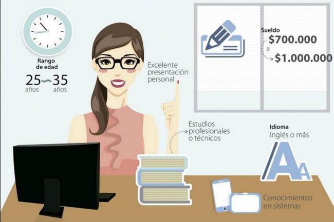 Ico icono 237 225 asistente mutimedi for Secretaria oficina virtual