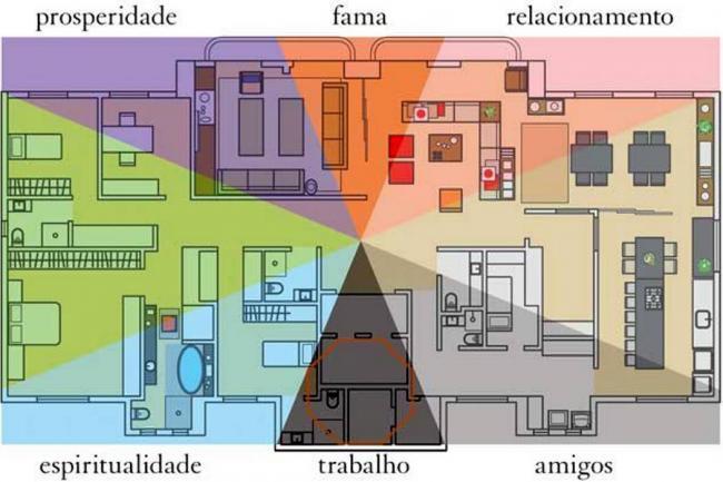 Las casas tambi n se enferman for Como acomodar una casa segun el feng shui