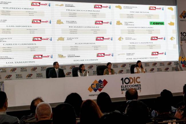 El Gobierno quiere una oposición a su medida — Juan Caldera