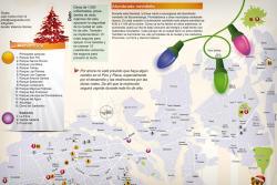 Plan de Navidad: ¿Qué hacer durante esta época en Bucaramanga?
