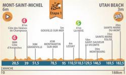 Étapas del tour de Francia 2016