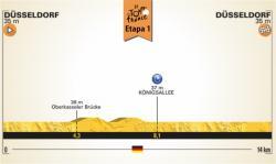 Etapas del Tour de Francia 2017