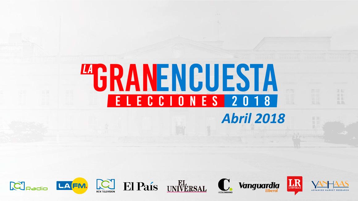 Duque sigue arriba en intención de voto, según La Gran Encuesta 2018