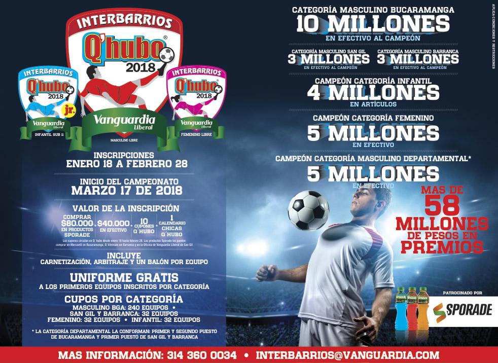 Torneo Interbarrios