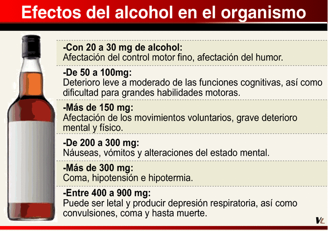 Por que preparado es curado el alcoholismo