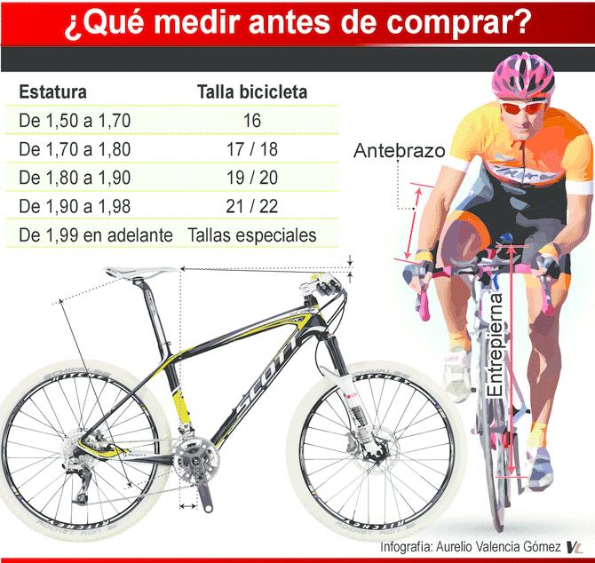 Que tener en cuenta antes de comprar una bicicleta   Salud ...