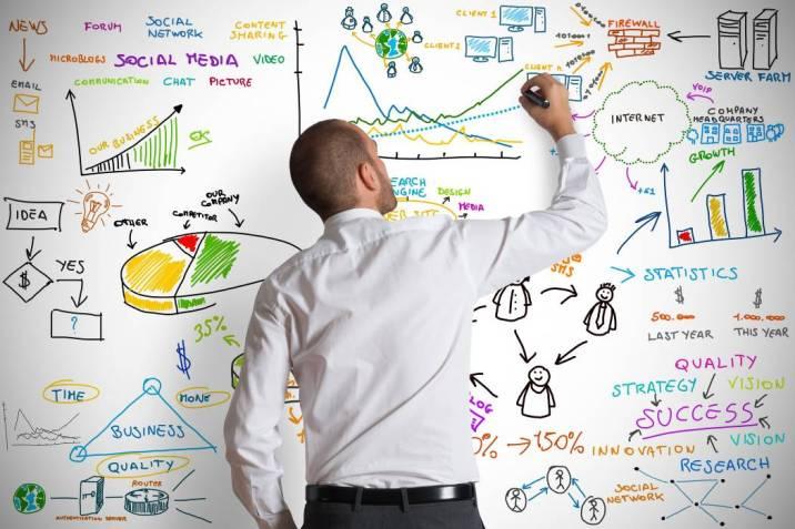 7 Características de un emprendedor
