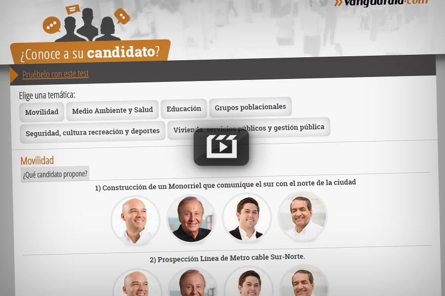 ¿Qué tanto conoce a su candidato a la alcaldía de Bucaramanga?