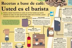 Recetas a base de café: Usted es el barista