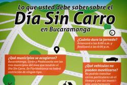 Lo que usted debe saber sobre el Día Sin Carro en Bucaramanga